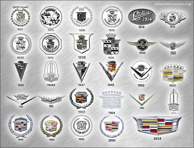Cadillac Logo Cadillac Meaning And History Statewide