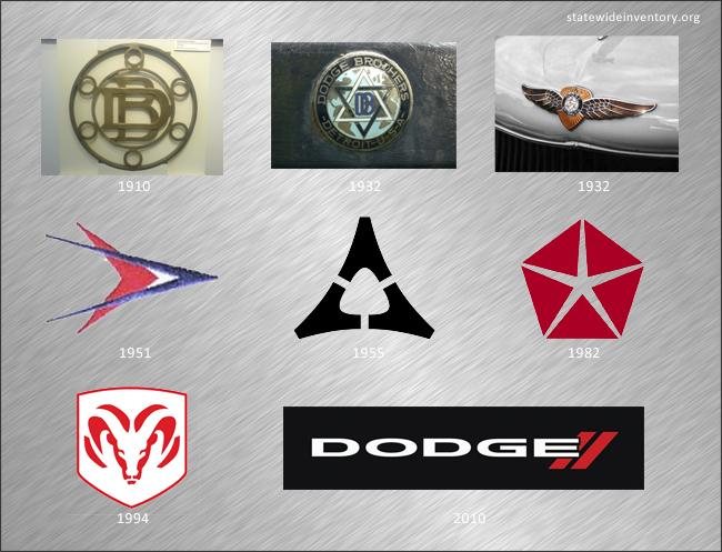 history logo dodge
